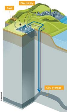 燃煤发电也能无排放?