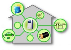 可减少家庭能耗的能量转换器